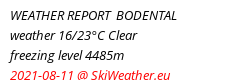 Snow report Bodental