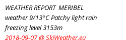 Snow report Meribel